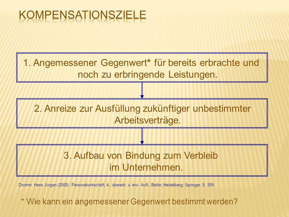 Ausgangsfrage: Wie können Gehaltsstrukturen in Unternehmen analysiert werden, bzw.