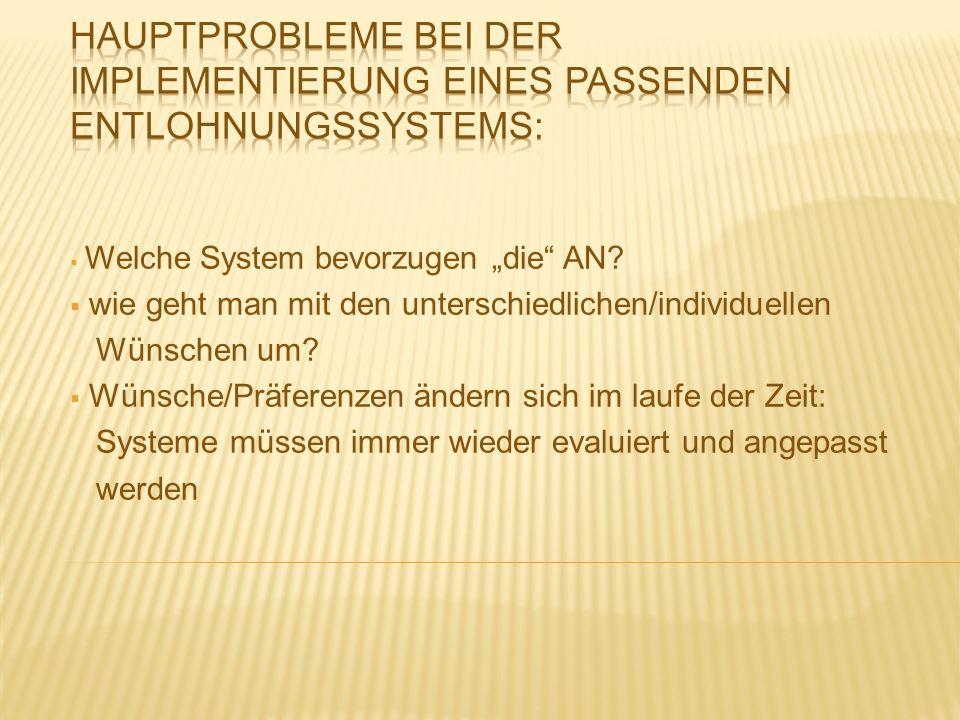 """ Welche System bevorzugen """"die"""" AN?  wie geht man mit den unterschiedlichen/individuellen Wünschen um?  Wünsche/Präferenzen ändern sich im laufe de"""