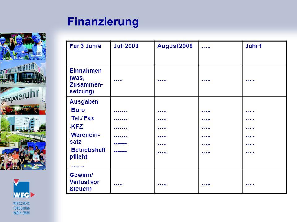 Finanzierung Für 3 JahreJuli 2008August 2008…..Jahr 1 Einnahmen (was, Zusammen- setzung) ….. Ausgaben - Büro - Tel./ Fax - KFZ - Warenein- satz - Betr