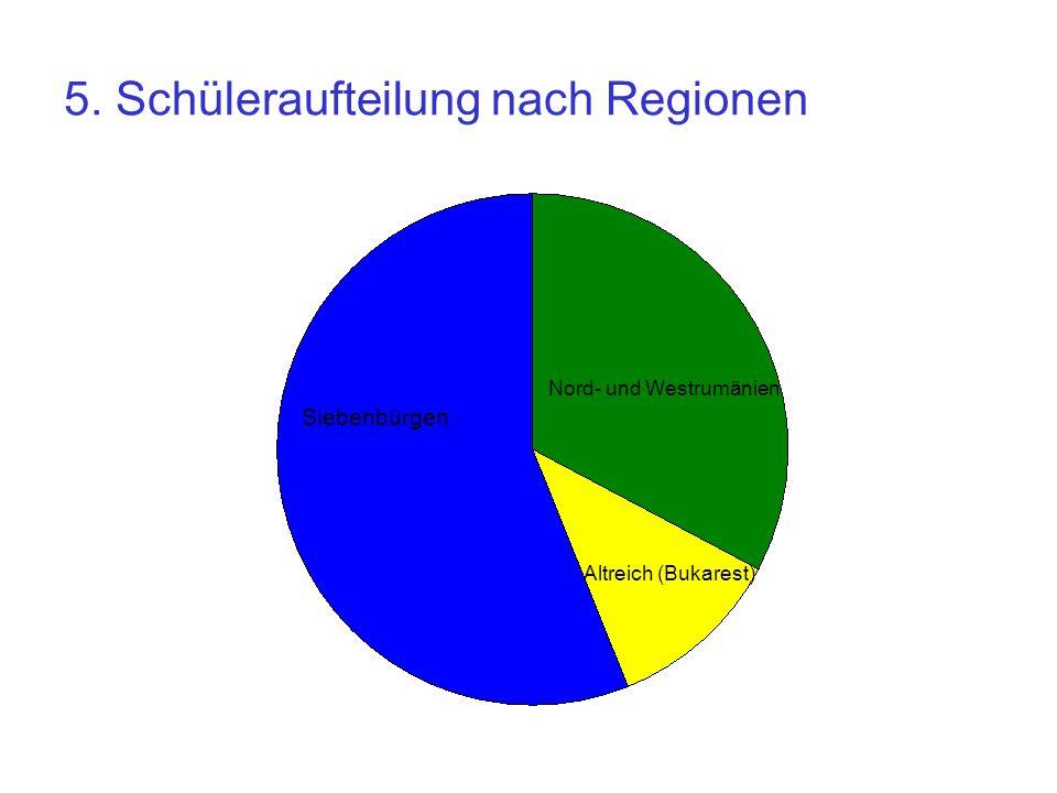 5. Schüleraufteilung nach Regionen Siebenbürgen Nord- und Westrumänien Altreich (Bukarest)