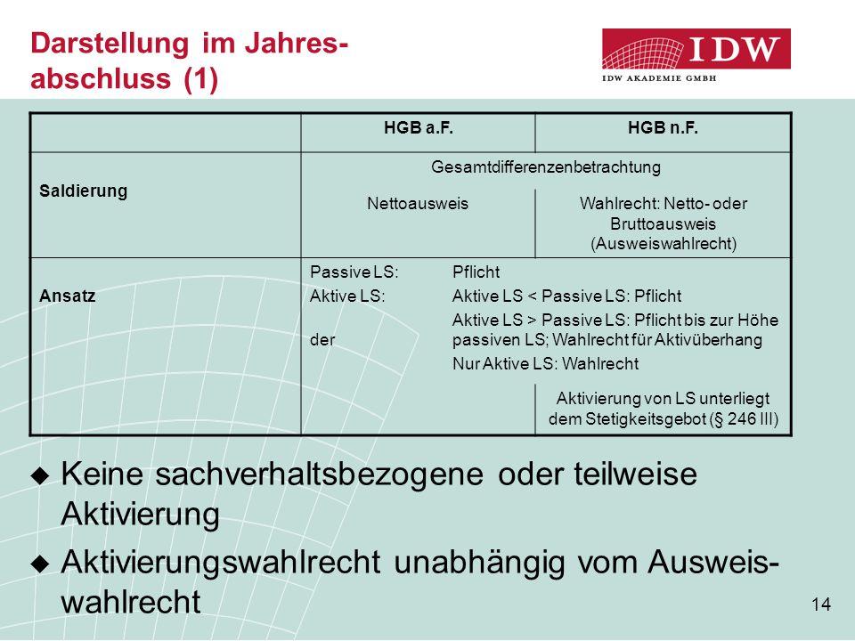 14 Darstellung im Jahres- abschluss (1) HGB a.F.HGB n.F. Saldierung Gesamtdifferenzenbetrachtung NettoausweisWahlrecht: Netto- oder Bruttoausweis (Aus