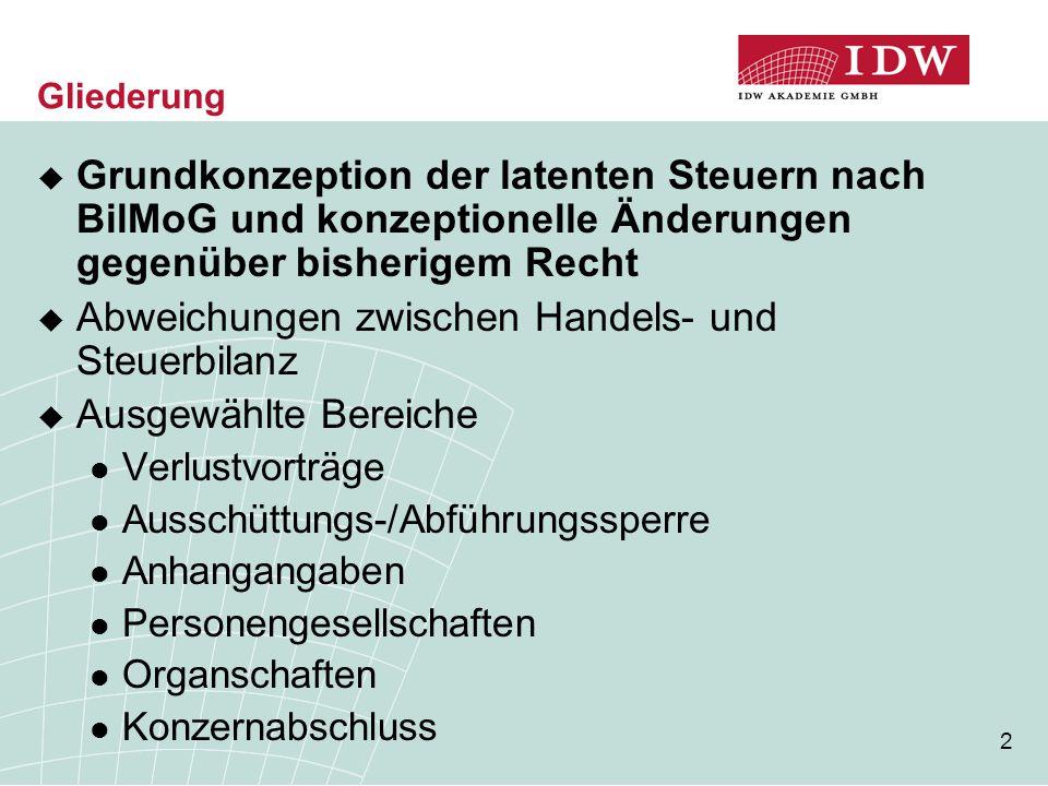 43 Personengesellschaften (4) Sonderbilanzen (2) Beispiel MU GmbH ist zu 100 % an der TU KG als Kommanditist beteiligt und ver- mietet der TU KG ein Gebäude.