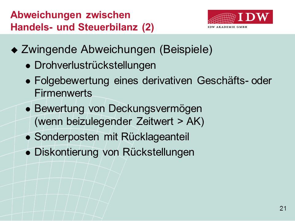 21 Abweichungen zwischen Handels- und Steuerbilanz (2)  Zwingende Abweichungen (Beispiele) Drohverlustrückstellungen Folgebewertung eines derivativen