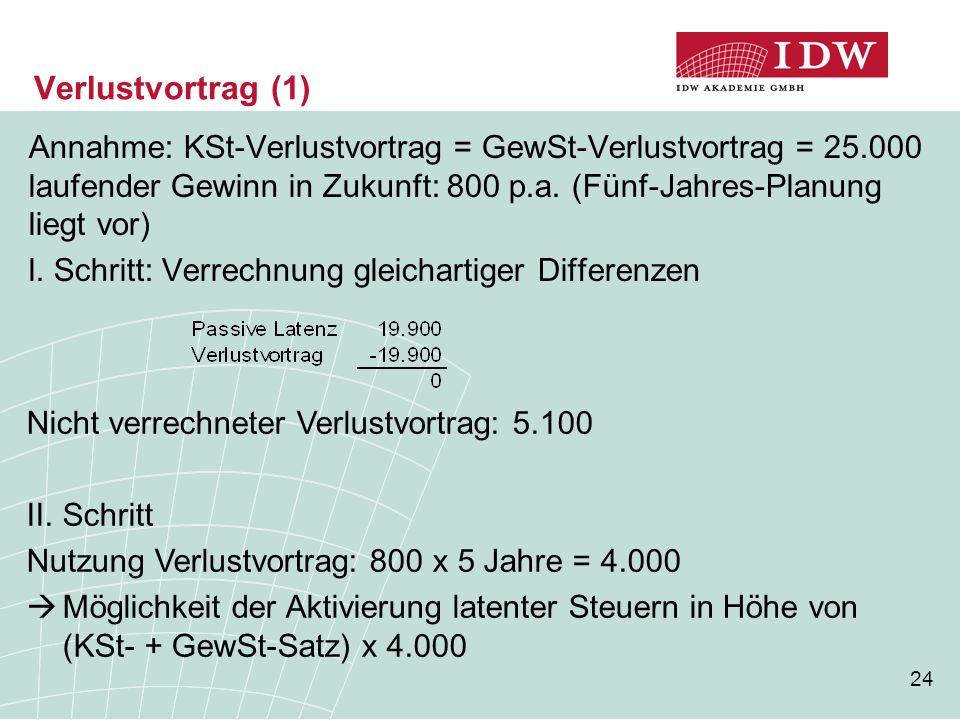 24 Verlustvortrag (1) Annahme: KSt-Verlustvortrag = GewSt-Verlustvortrag = 25.000 laufender Gewinn in Zukunft: 800 p.a. (Fünf-Jahres-Planung liegt vor