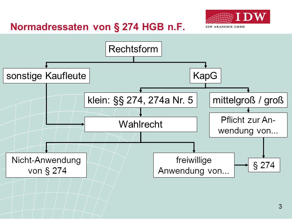 14 Darstellung im Jahres- abschluss (1) HGB a.F.HGB n.F.