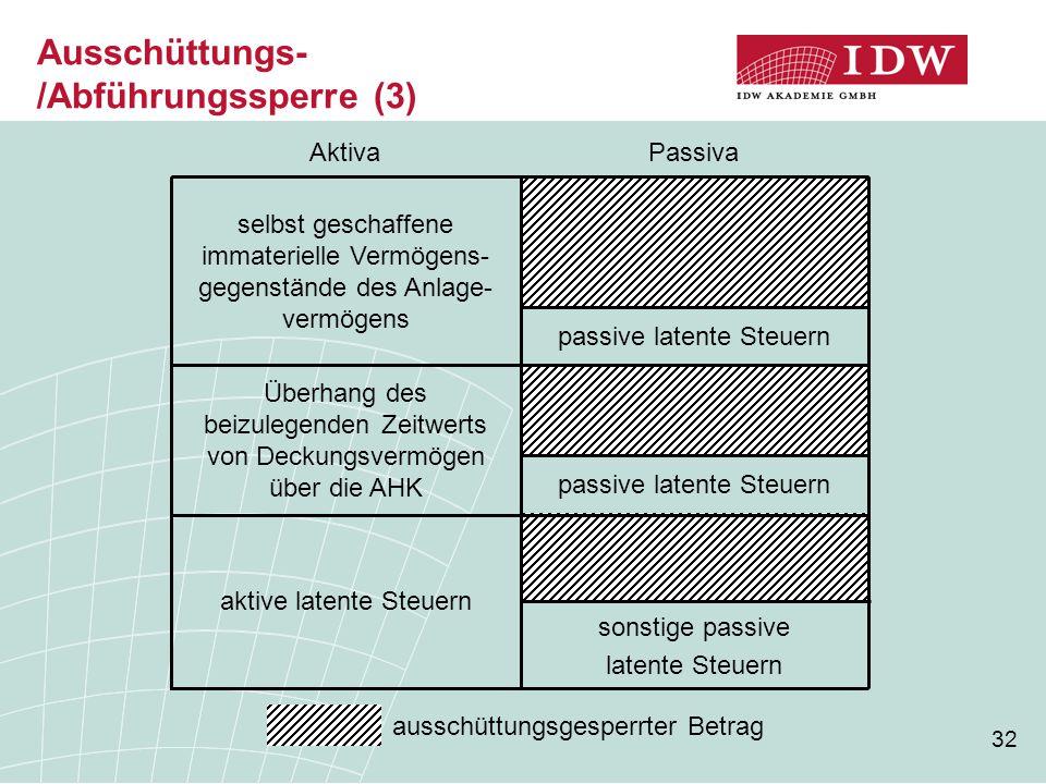 32 Ausschüttungs- /Abführungssperre (3) ausschüttungsgesperrter Betrag sonstige passive latente Steuern aktive latente Steuern passive latente Steuern