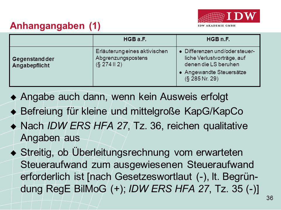 36 Anhangangaben (1)  Angabe auch dann, wenn kein Ausweis erfolgt  Befreiung für kleine und mittelgroße KapG/KapCo  Nach IDW ERS HFA 27, Tz. 36, re