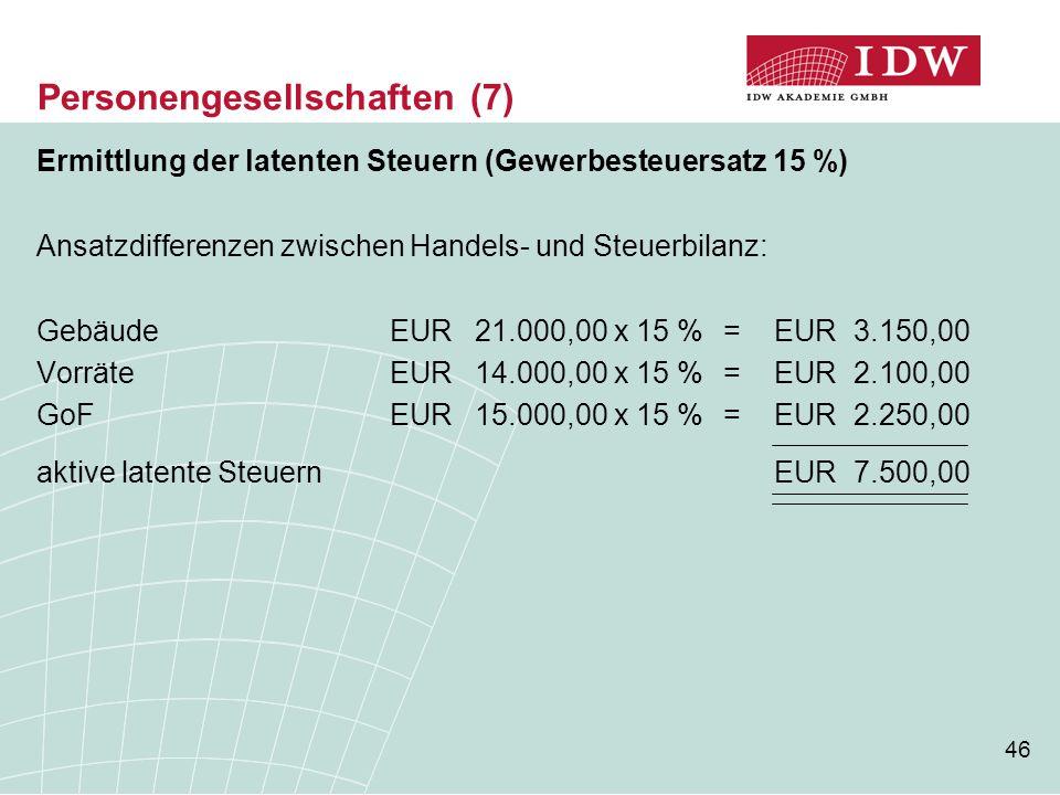 46 Ermittlung der latenten Steuern (Gewerbesteuersatz 15 %) Ansatzdifferenzen zwischen Handels- und Steuerbilanz: GebäudeEUR21.000,00 x 15 %=EUR3.150,
