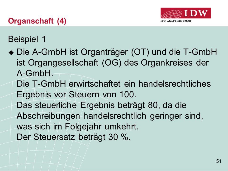 51 Organschaft (4) Beispiel 1  Die A-GmbH ist Organträger (OT) und die T-GmbH ist Organgesellschaft (OG) des Organkreises der A-GmbH. Die T-GmbH erwi