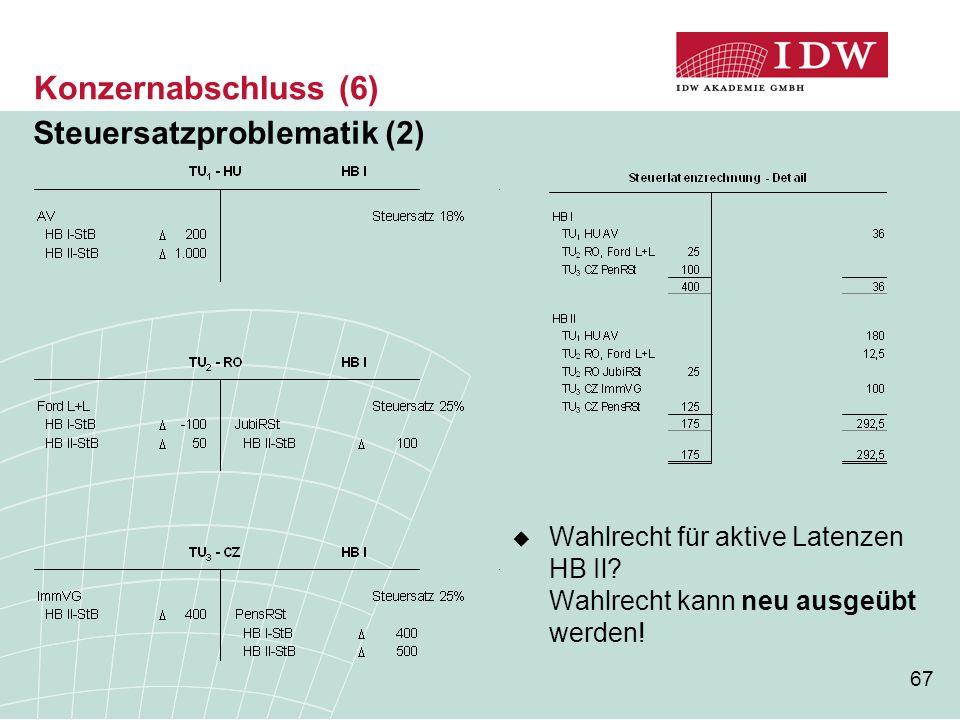 67 Konzernabschluss (6)  Wahlrecht für aktive Latenzen HB Il? Wahlrecht kann neu ausgeübt werden! Steuersatzproblematik (2)