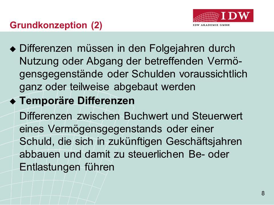 8 Grundkonzeption (2)  Differenzen müssen in den Folgejahren durch Nutzung oder Abgang der betreffenden Vermö- gensgegenstände oder Schulden voraussi