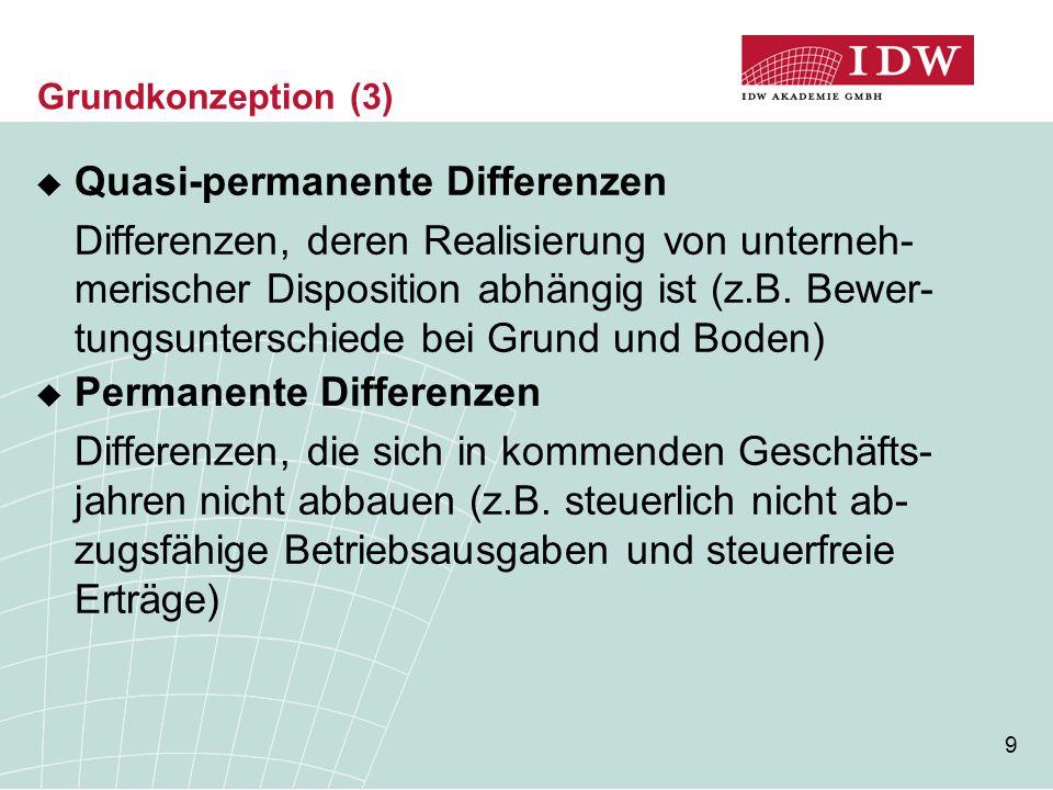 9 Grundkonzeption (3)  Quasi-permanente Differenzen Differenzen, deren Realisierung von unterneh- merischer Disposition abhängig ist (z.B. Bewer- tun