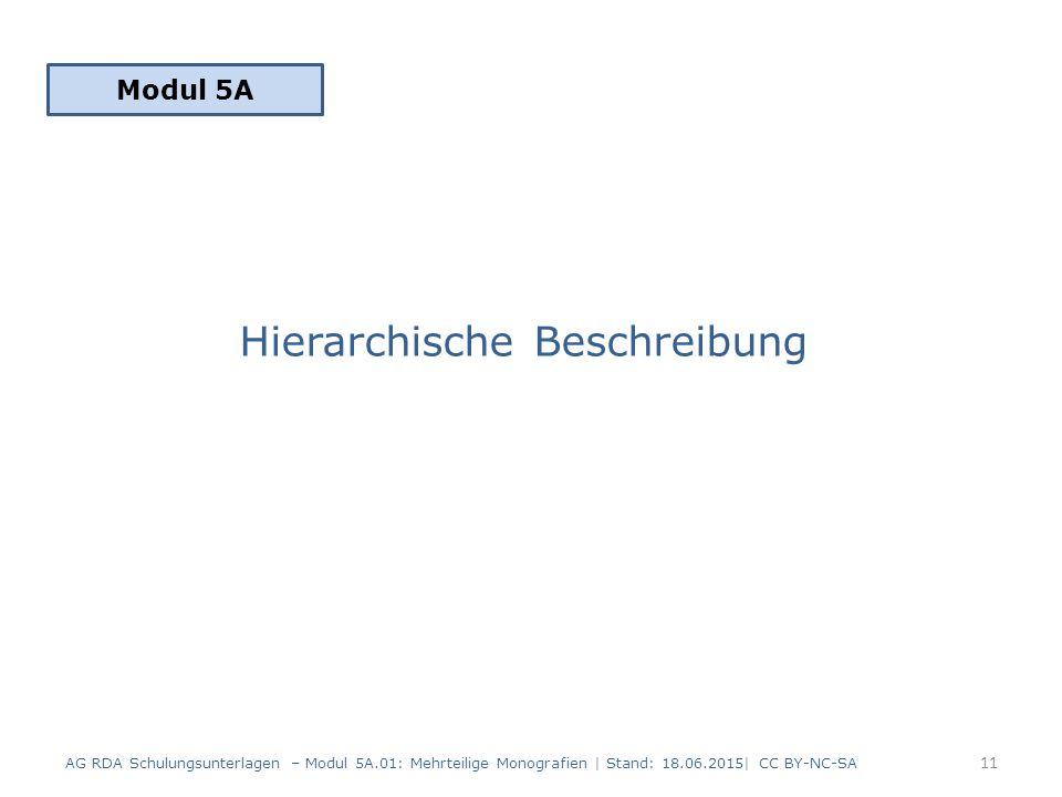 Hierarchische Beschreibung Modul 5A 11 AG RDA Schulungsunterlagen – Modul 5A.01: Mehrteilige Monografien | Stand: 18.06.2015| CC BY-NC-SA
