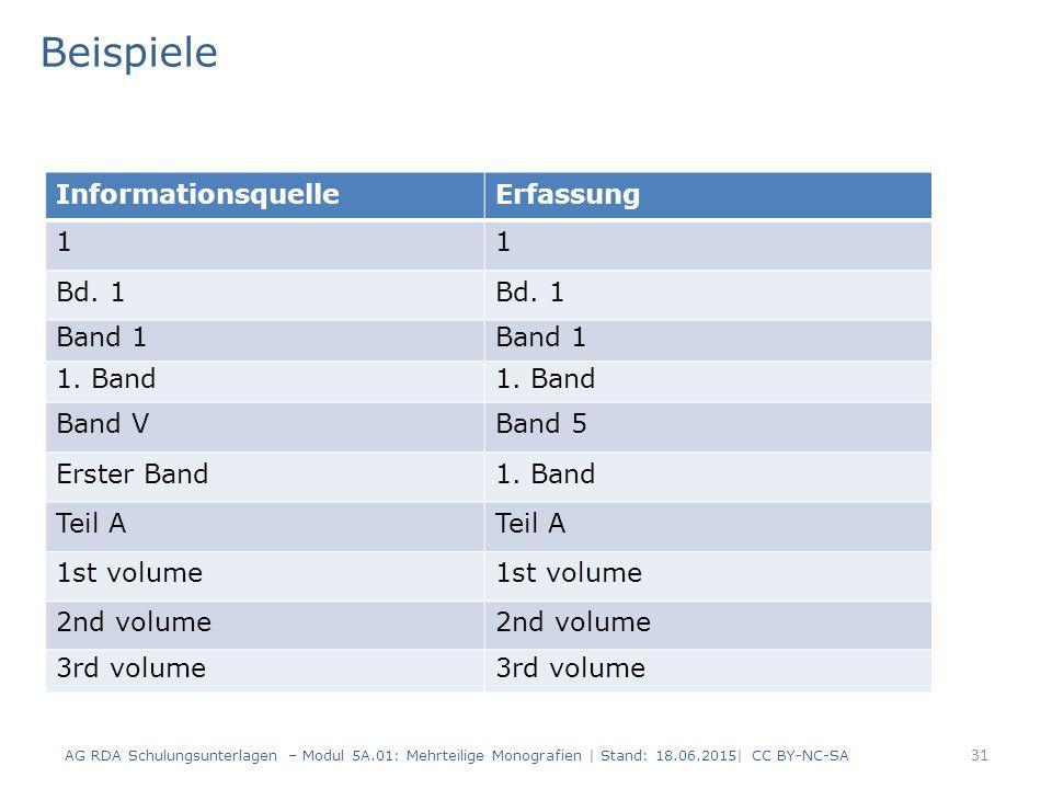 AG RDA Schulungsunterlagen – Modul 5A.01: Mehrteilige Monografien | Stand: 18.06.2015| CC BY-NC-SA 31 InformationsquelleErfassung 11 Bd.