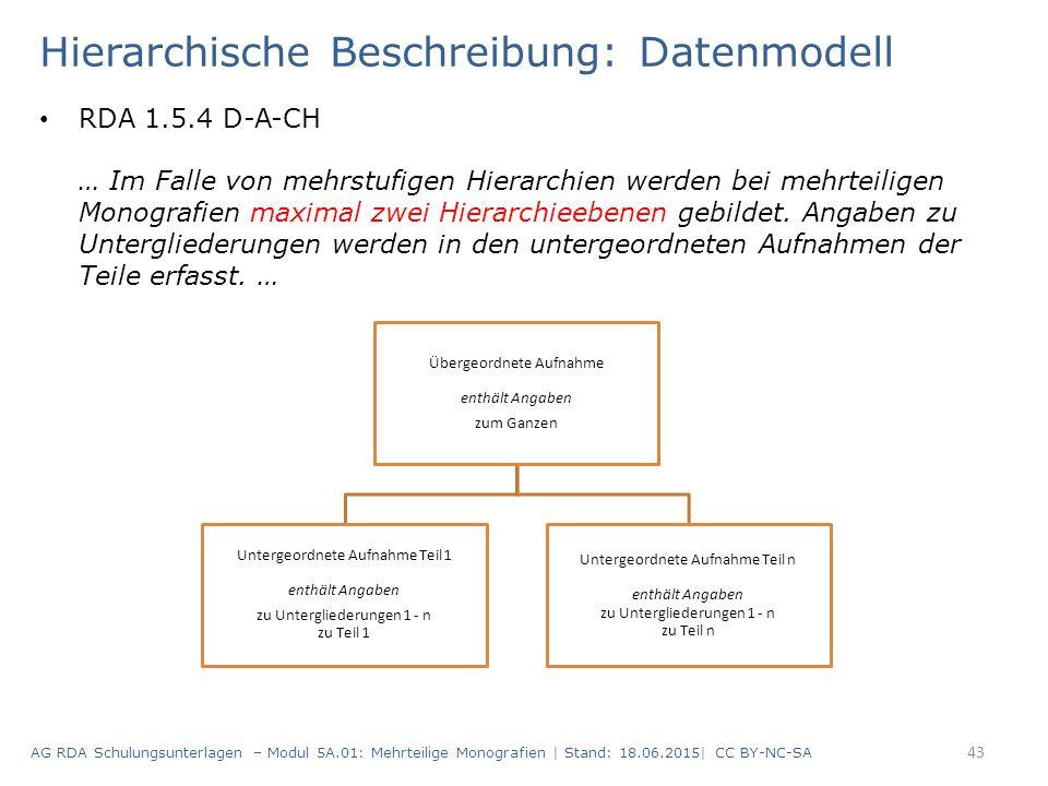 Hierarchische Beschreibung: Datenmodell RDA 1.5.4 D-A-CH … Im Falle von mehrstufigen Hierarchien werden bei mehrteiligen Monografien maximal zwei Hierarchieebenen gebildet.