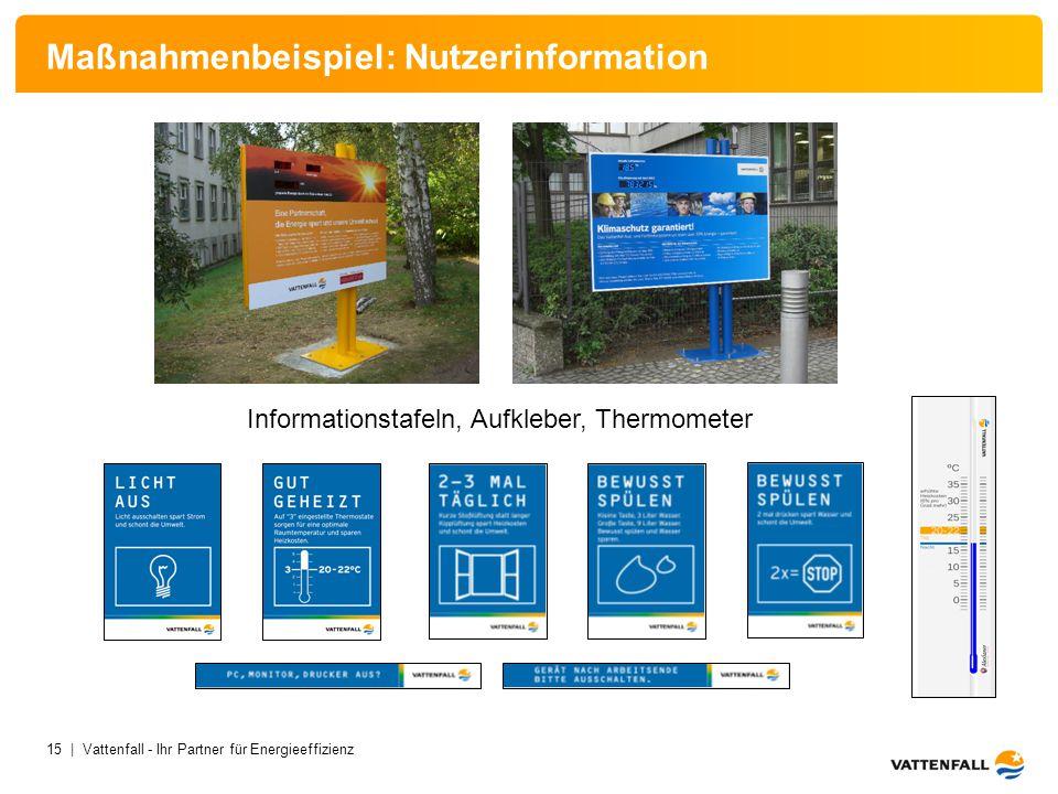 15 | Vattenfall - Ihr Partner für Energieeffizienz Maßnahmenbeispiel: Nutzerinformation Informationstafeln, Aufkleber, Thermometer