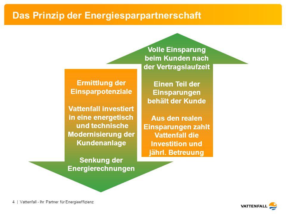 4 | Vattenfall - Ihr Partner für Energieeffizienz Das Prinzip der Energiesparpartnerschaft Ermittlung der Einsparpotenziale Vattenfall investiert in e
