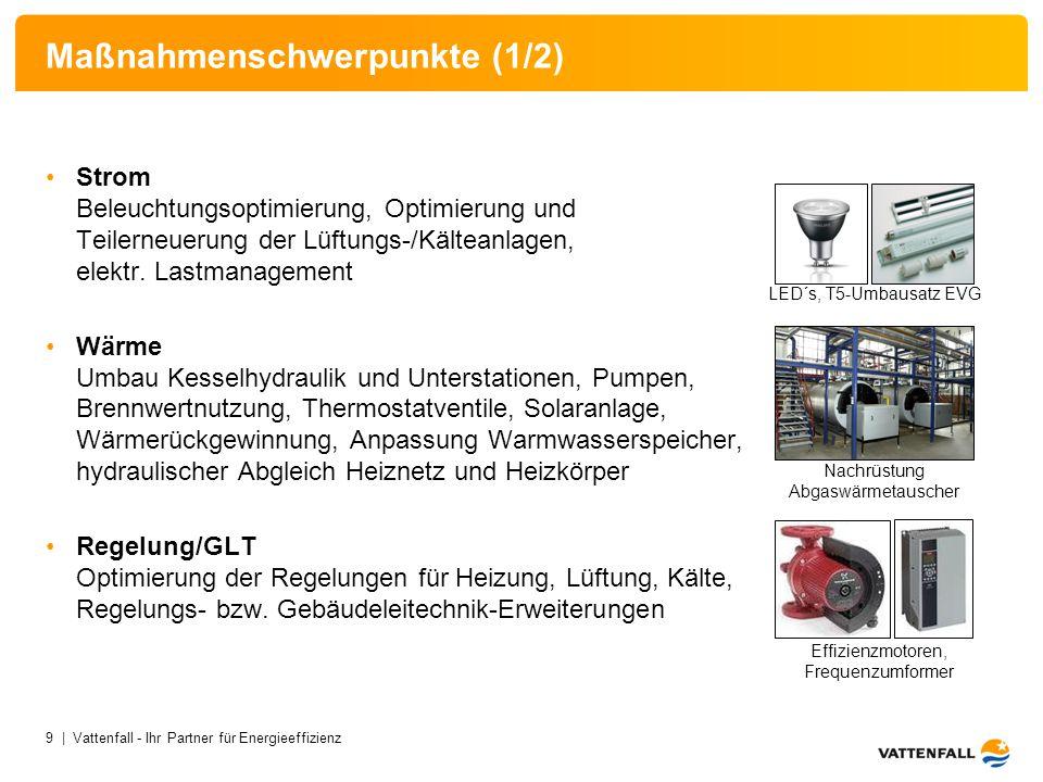 9 | Vattenfall - Ihr Partner für Energieeffizienz Maßnahmenschwerpunkte (1/2) Strom Beleuchtungsoptimierung, Optimierung und Teilerneuerung der Lüftun