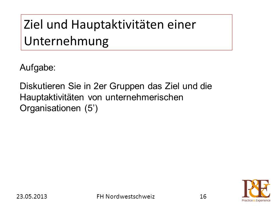 Aufgabe: Diskutieren Sie in 2er Gruppen das Ziel und die Hauptaktivitäten von unternehmerischen Organisationen (5') Ziel und Hauptaktivitäten einer Unternehmung FH Nordwestschweiz23.05.201316