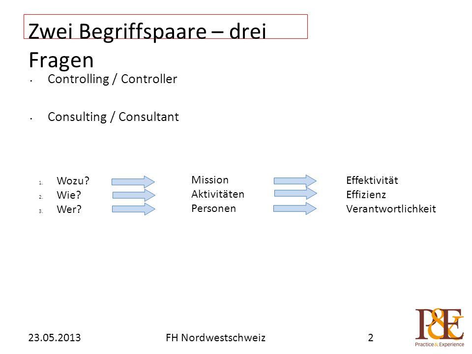 Zwei Begriffspaare – drei Fragen Controlling / Controller Consulting / Consultant 23.05.2013FH Nordwestschweiz2 1. Wozu? 2. Wie? 3. Wer? Mission Aktiv