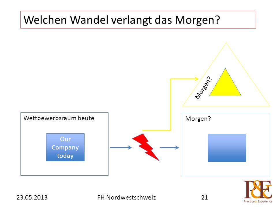 Wettbewerbsraum heute 23.05.2013FH Nordwestschweiz21 Welchen Wandel verlangt das Morgen? Our Company today Morgen?