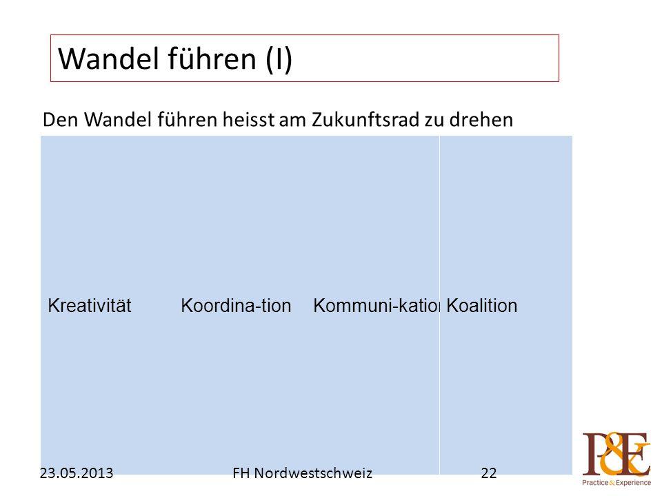 KreativitätKommuni-kationKoordina-tionKoalition Wandel führen (I) FH Nordwestschweiz23.05.201322 Den Wandel führen heisst am Zukunftsrad zu drehen