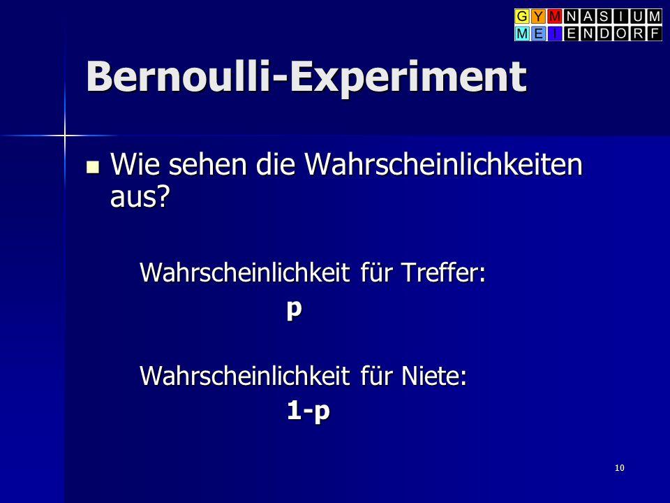 10 Bernoulli-Experiment Wie sehen die Wahrscheinlichkeiten aus? Wie sehen die Wahrscheinlichkeiten aus? Wahrscheinlichkeit für Treffer: p Wahrscheinli