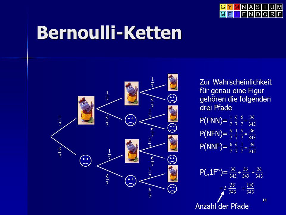 """14 Bernoulli-Ketten Zur Wahrscheinlichkeit für genau eine Figur gehören die folgenden drei Pfade P(FNN)= P(NFN)= P(NNF)= P(""""1F"""")= Anzahl der Pfade"""
