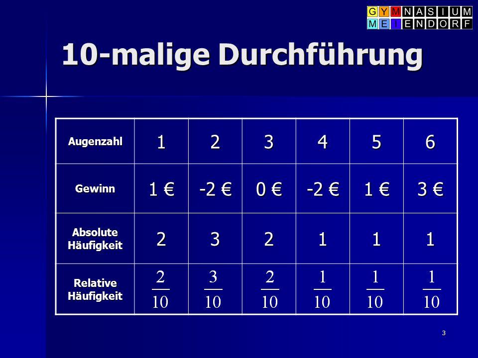3 10-malige Durchführung Augenzahl123456 Gewinn 1 € -2 € 0 € -2 € 1 € 3 € Absolute Häufigkeit 232111 Relative Häufigkeit