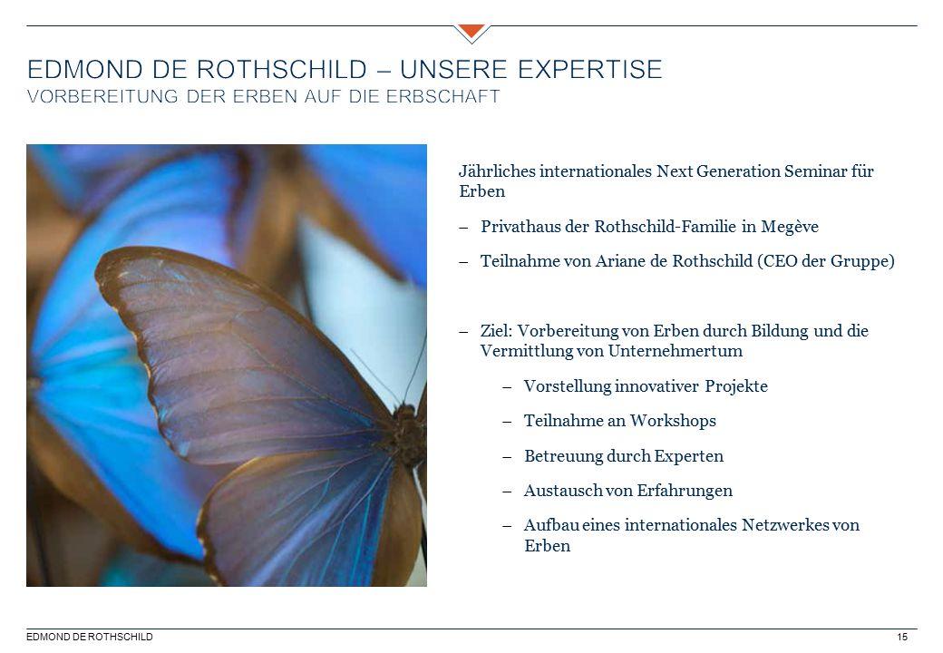 EDMOND DE ROTHSCHILD15 Jährliches internationales Next Generation Seminar für Erben  Privathaus der Rothschild-Familie in Megève  Teilnahme von Aria