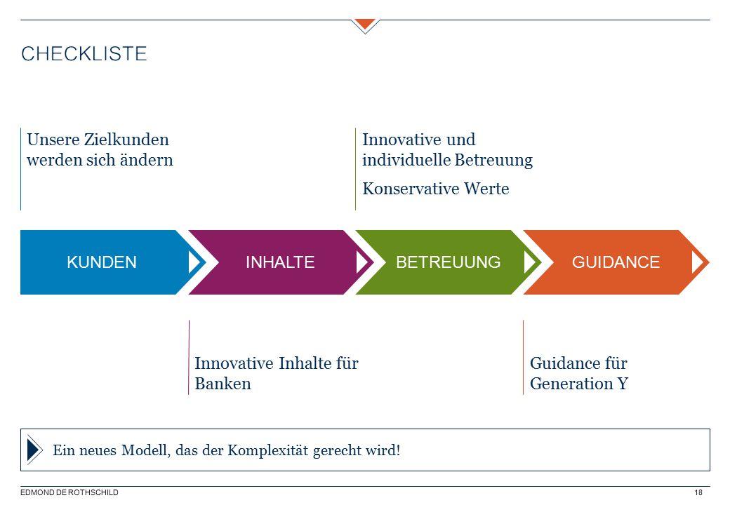 EDMOND DE ROTHSCHILD18 Unsere Zielkunden werden sich ändern Innovative und individuelle Betreuung Konservative Werte Innovative Inhalte für Banken KUN