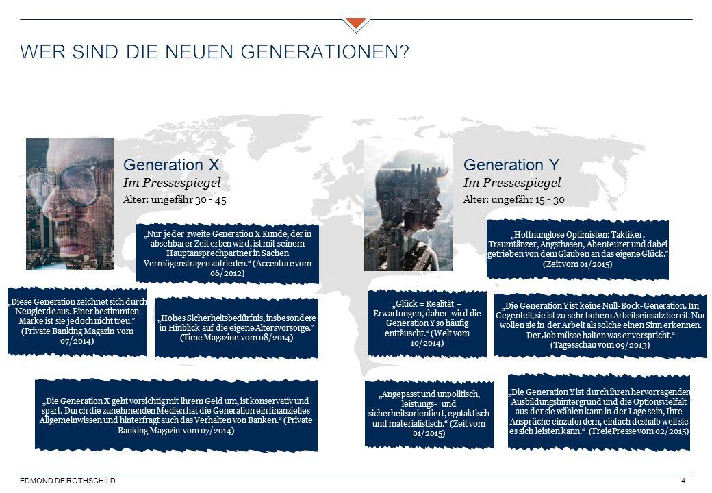 """EDMOND DE ROTHSCHILD4 Alter: ungefähr 30 - 45 Generation X Im Pressespiegel """"Hohes Sicherheitsbedürfnis, insbesondere in Hinblick auf die eigene Alter"""
