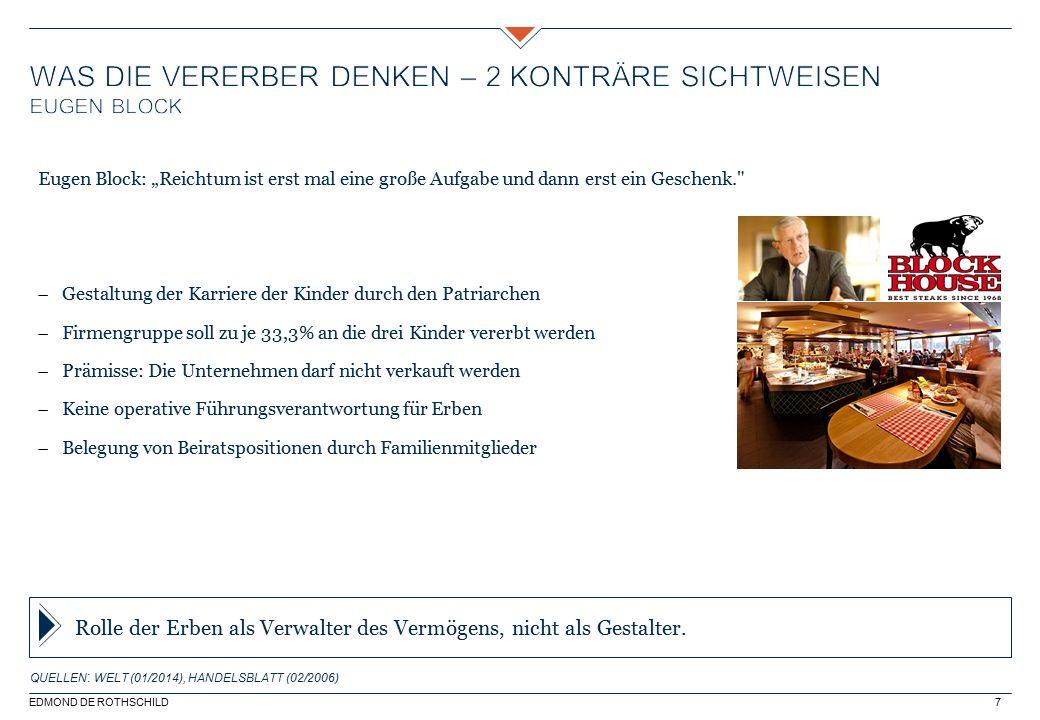 """EDMOND DE ROTHSCHILD7 Rolle der Erben als Verwalter des Vermögens, nicht als Gestalter. Eugen Block: """"Reichtum ist erst mal eine große Aufgabe und dan"""