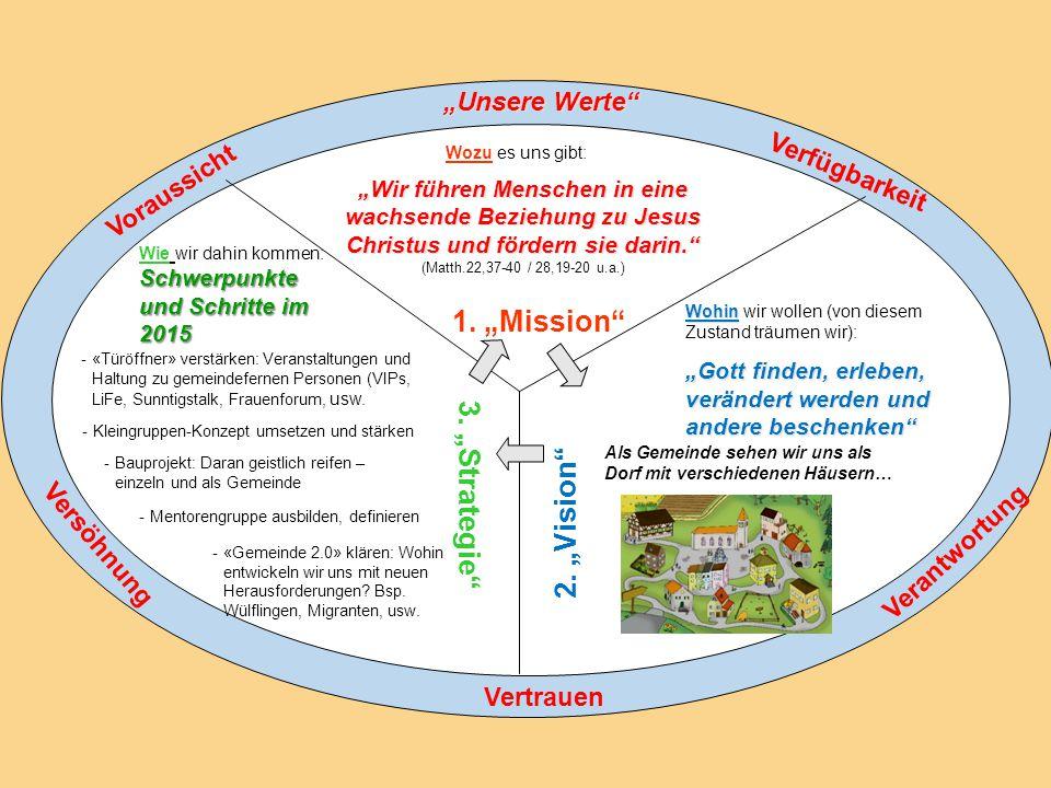 LiFe-Kurs Mehr- Generationen- Gottesdienst Tiefgänger- gruppe