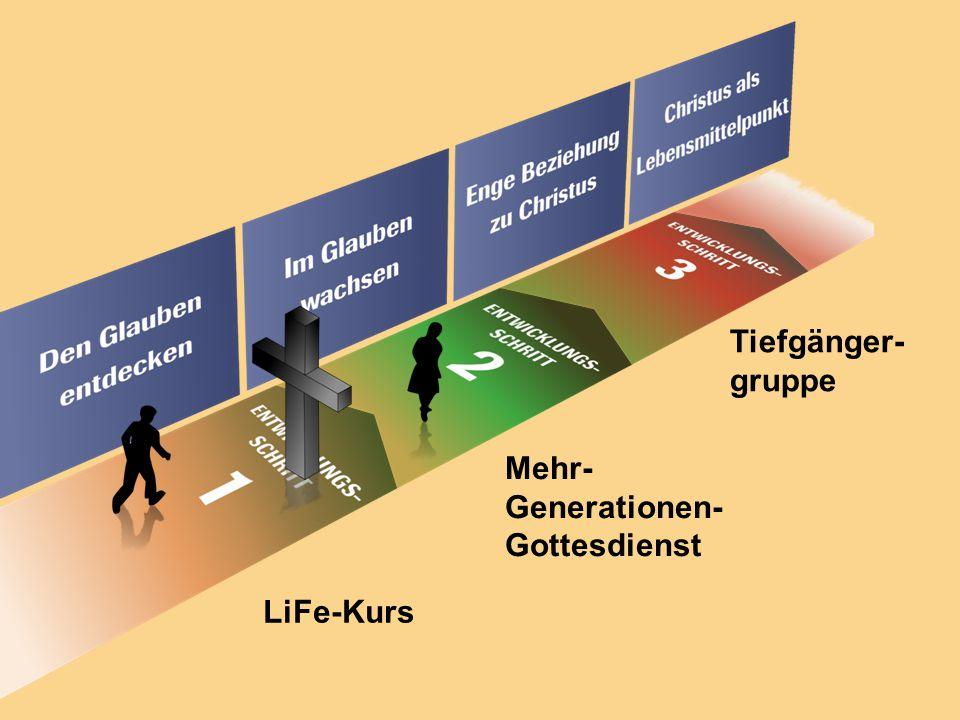 «Wachstumsförderer»: Einfache Leitungsstruktur, stabile GL- Situation, Gemeindeleiterrolle klar.
