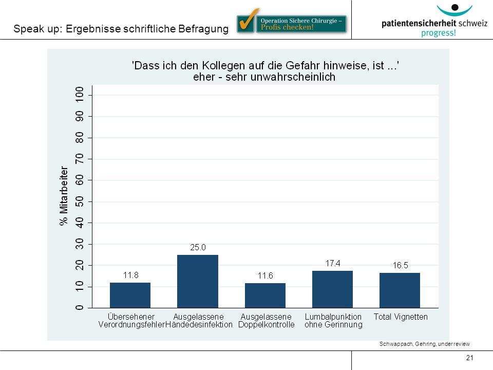 Speak up: Ergebnisse schriftliche Befragung 21 Schwappach, Gehring, under review