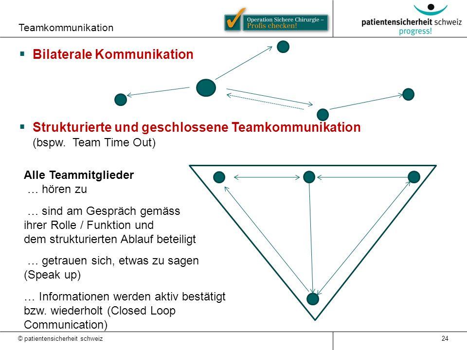 Teamkommunikation 24  Bilaterale Kommunikation  Strukturierte und geschlossene Teamkommunikation (bspw. Team Time Out) Alle Teammitglieder … hören z