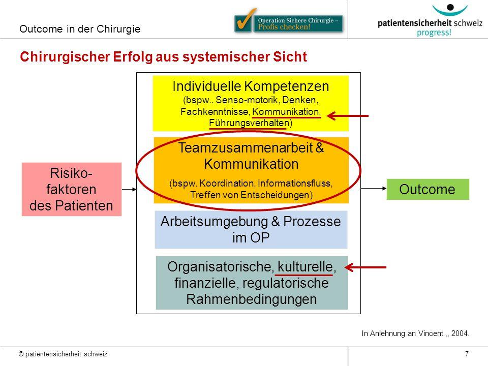 28 Teamkommunikation – Checkliste Sicherheitskontrollen mit geschlossener Kommunikation © patientensicherheit schweiz 2.