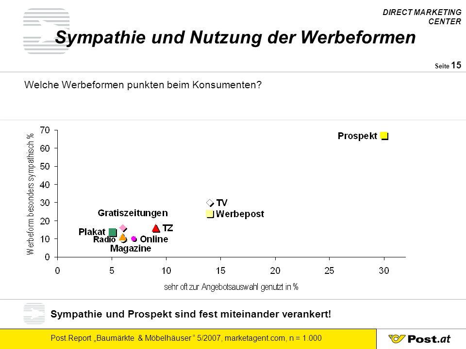 """DIRECT MARKETING CENTER Post.Report """"Baumärkte & Möbelhäuser """" 5/2007, marketagent.com, n = 1.000 Seite 15 Sympathie und Nutzung der Werbeformen Welch"""