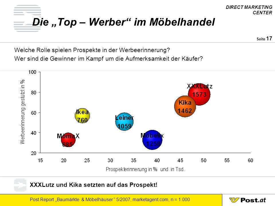 """DIRECT MARKETING CENTER Post.Report """"Baumärkte & Möbelhäuser """" 5/2007, marketagent.com, n = 1.000 Seite 17 Die """"Top – Werber"""" im Möbelhandel Welche Ro"""