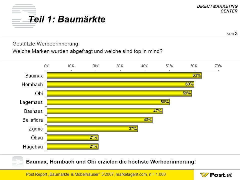"""DIRECT MARKETING CENTER Post.Report """"Baumärkte & Möbelhäuser """" 5/2007, marketagent.com, n = 1.000 Seite 3 Teil 1: Baumärkte Gestützte Werbeerinnerung:"""