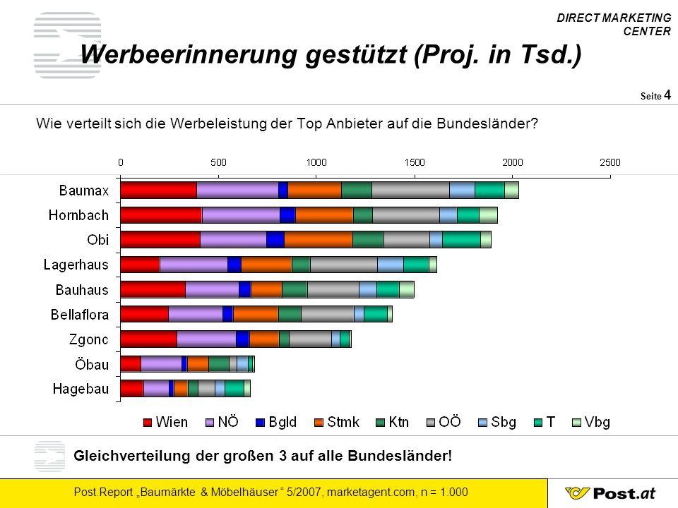"""DIRECT MARKETING CENTER Post.Report """"Baumärkte & Möbelhäuser 5/2007, marketagent.com, n = 1.000 Seite 25 Post.Report: Jahresplan Im Unterschied zu Mediaanalyse, Regioprint, etc."""
