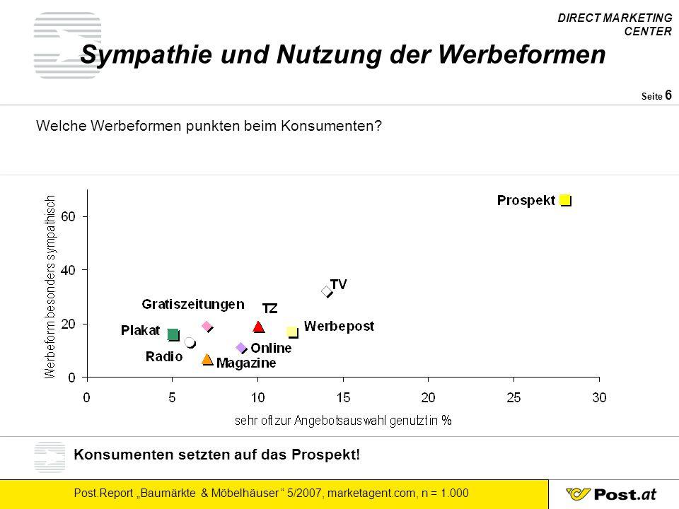 """DIRECT MARKETING CENTER Post.Report """"Baumärkte & Möbelhäuser """" 5/2007, marketagent.com, n = 1.000 Seite 6 Sympathie und Nutzung der Werbeformen Welche"""