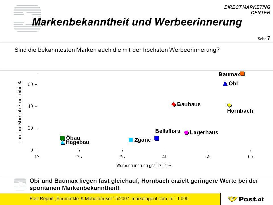"""DIRECT MARKETING CENTER Post.Report """"Baumärkte & Möbelhäuser 5/2007, marketagent.com, n = 1.000 Seite 8 Die """"Top – Werber Welche Rolle spielen Prospekte in der Werbeerinnerung."""