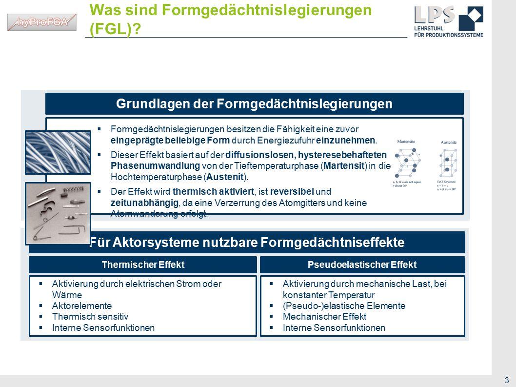 4 Was sind Formgedächtnislegierungen (FGL).