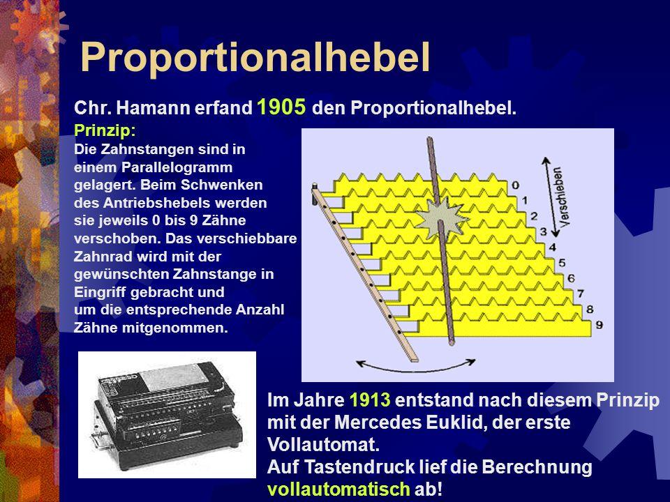 Proportionalhebel Chr. Hamann erfand 1905 den Proportionalhebel. Prinzip: Die Zahnstangen sind in einem Parallelogramm gelagert. Beim Schwenken des An