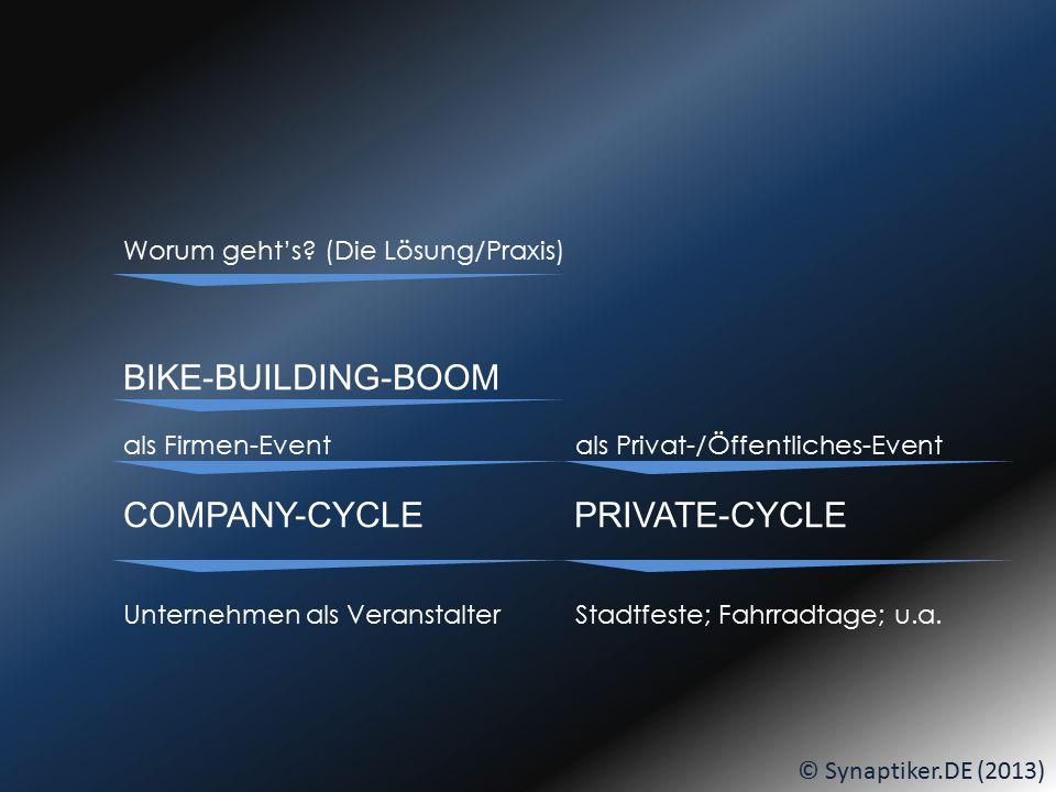 JUNIOR-CYCLIST © Synaptiker.DE (2013) Am BIKE-BUILDING-DAY und überlegt... DANN:... seid IHR dran