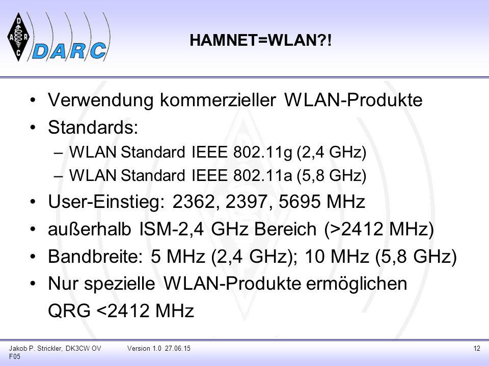 Verwendung kommerzieller WLAN-Produkte Standards: –WLAN Standard IEEE 802.11g (2,4 GHz) –WLAN Standard IEEE 802.11a (5,8 GHz) User-Einstieg: 2362, 2397, 5695 MHz außerhalb ISM-2,4 GHz Bereich (>2412 MHz) Bandbreite: 5 MHz (2,4 GHz); 10 MHz (5,8 GHz) Nur spezielle WLAN-Produkte ermöglichen QRG <2412 MHz Jakob P.