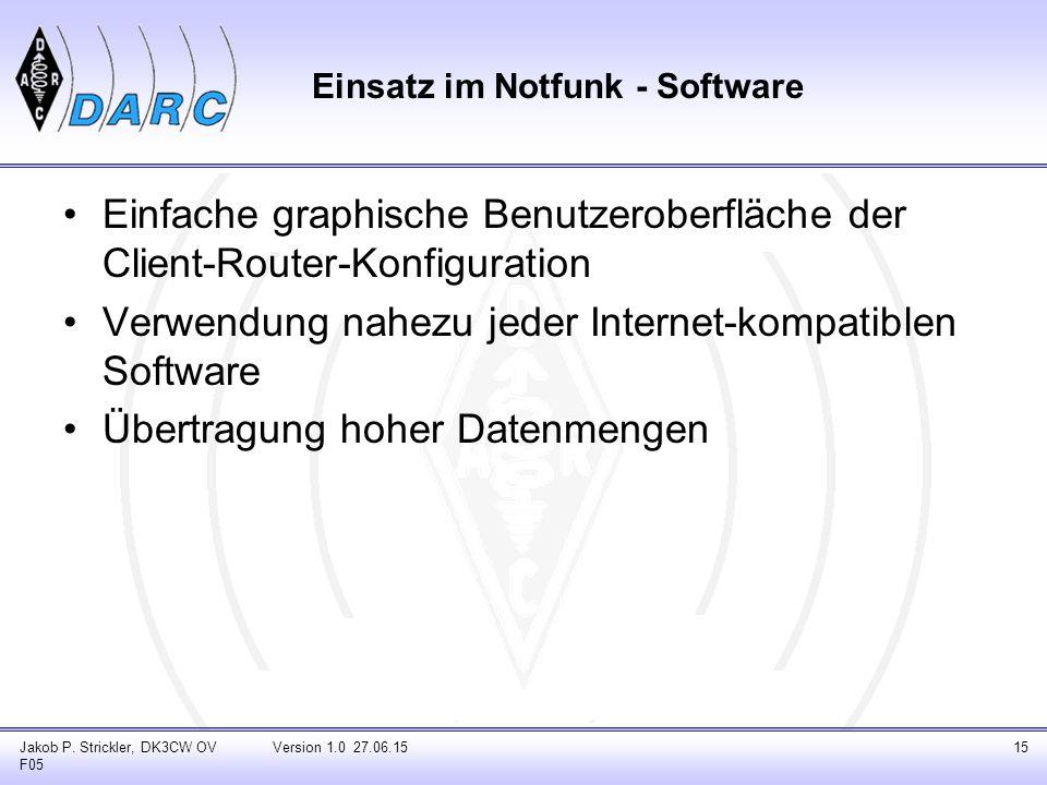 Einfache graphische Benutzeroberfläche der Client-Router-Konfiguration Verwendung nahezu jeder Internet-kompatiblen Software Übertragung hoher Datenmengen Jakob P.