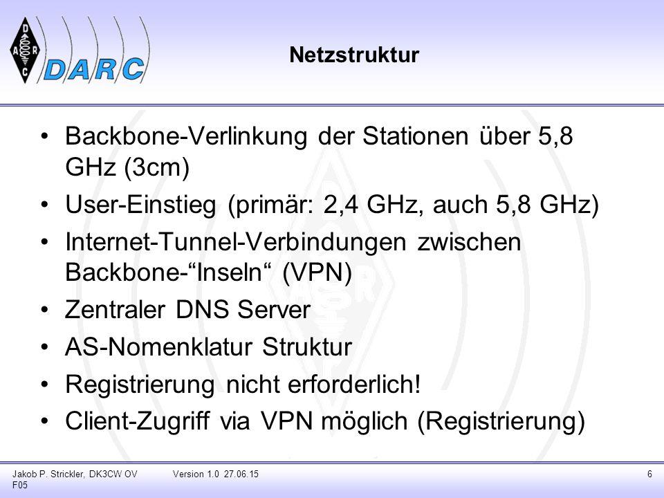 Backbone-Verlinkung der Stationen über 5,8 GHz (3cm) User-Einstieg (primär: 2,4 GHz, auch 5,8 GHz) Internet-Tunnel-Verbindungen zwischen Backbone- Inseln (VPN) Zentraler DNS Server AS-Nomenklatur Struktur Registrierung nicht erforderlich.
